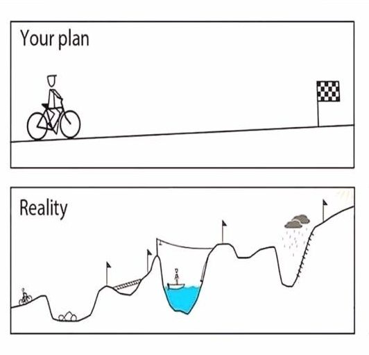 We saw this recently and liked it. It resonated because it just typifies life. We all set off on a journey in good faith and stuff happens. The questions lies around how well prepared we are to deal with events when they occur! Do you plan for the worst?
